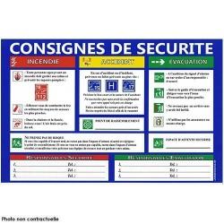 Panneau des consignes de sécurité horizontal